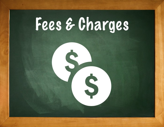 payday loans fees and charges